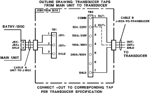 wire the transducer to the echosounder per diagram: bathy-500mf or
